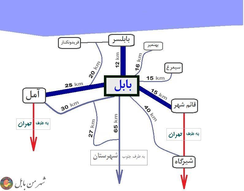 راه های شهر ستان بابل به مناطق همجوار